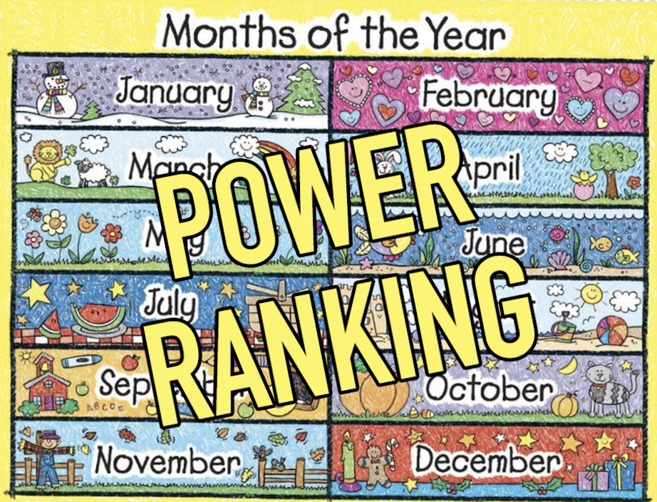 The 12 Months of the Year Ranked From Best to Worst