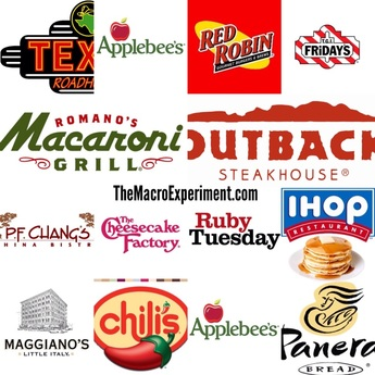 Let's Talk About The Importance of Chain Restaurants