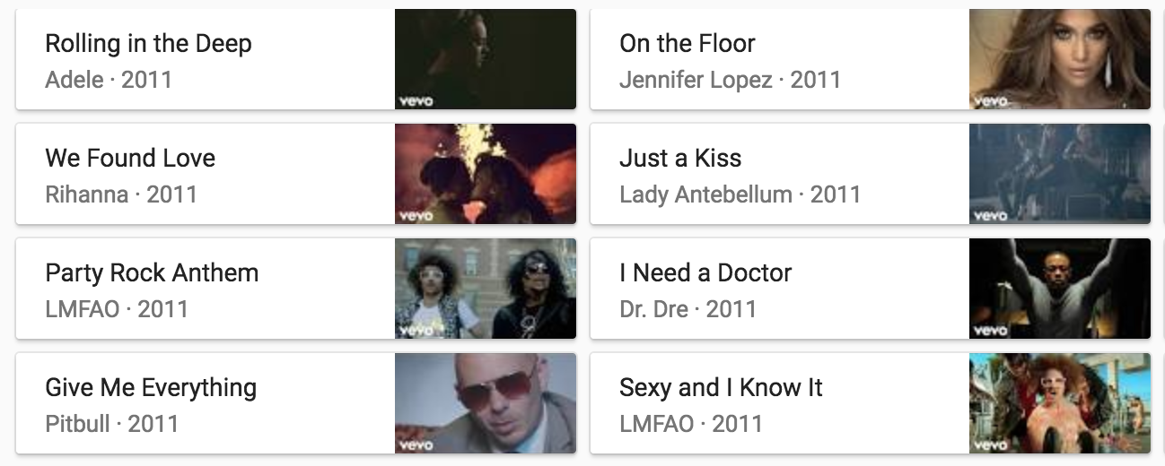 Hot Take: 2011 Was The Greatest Year of Music